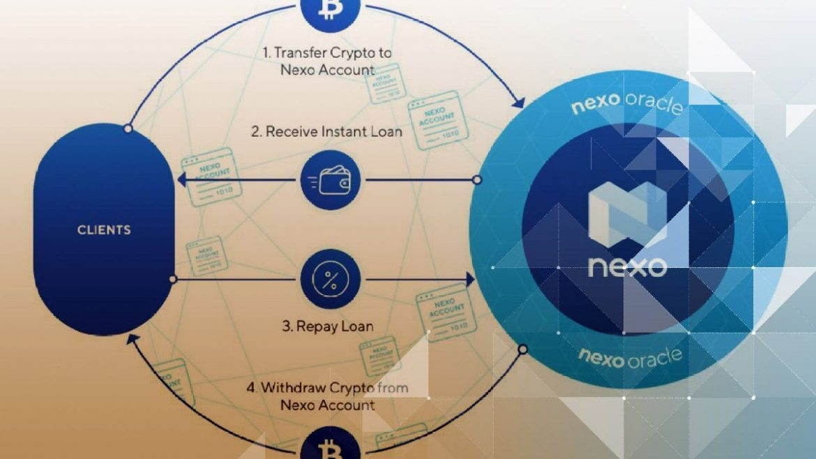 , What Is Nexo and How Do Crypto Loans Work?