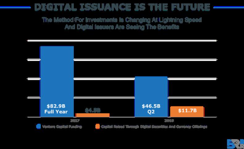 , Next Generation Global Economy and Web 3.0