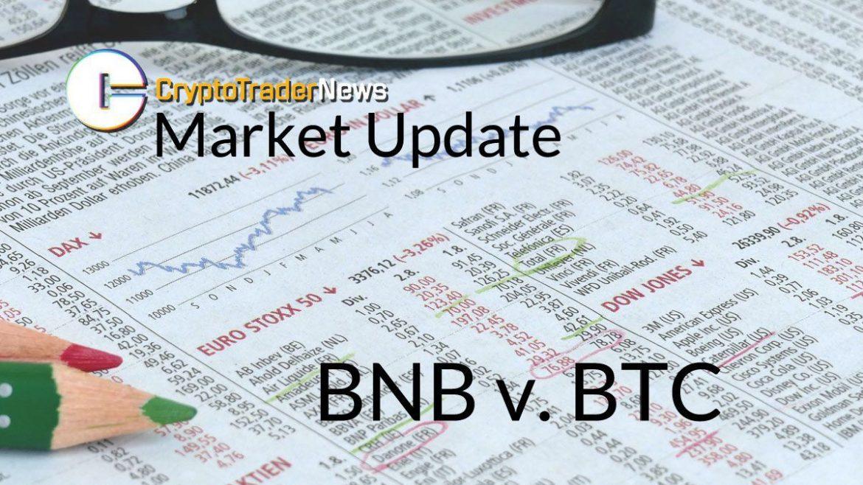 , Market Update: Binance Coin vs. Bitcoin