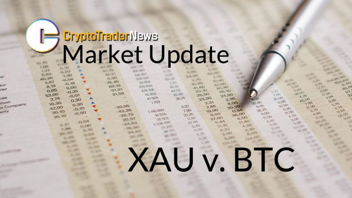 , Market Update: Gold vs Bitcoin