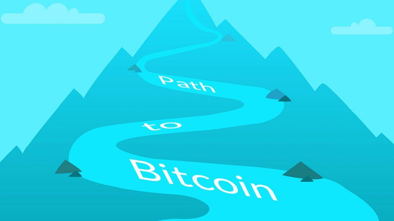 , Beginners Guide To Buying Bitcoin