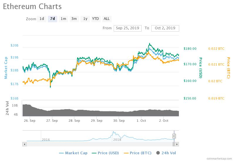 , Market Analysis A Brief Look at BTC, ETH and XRP