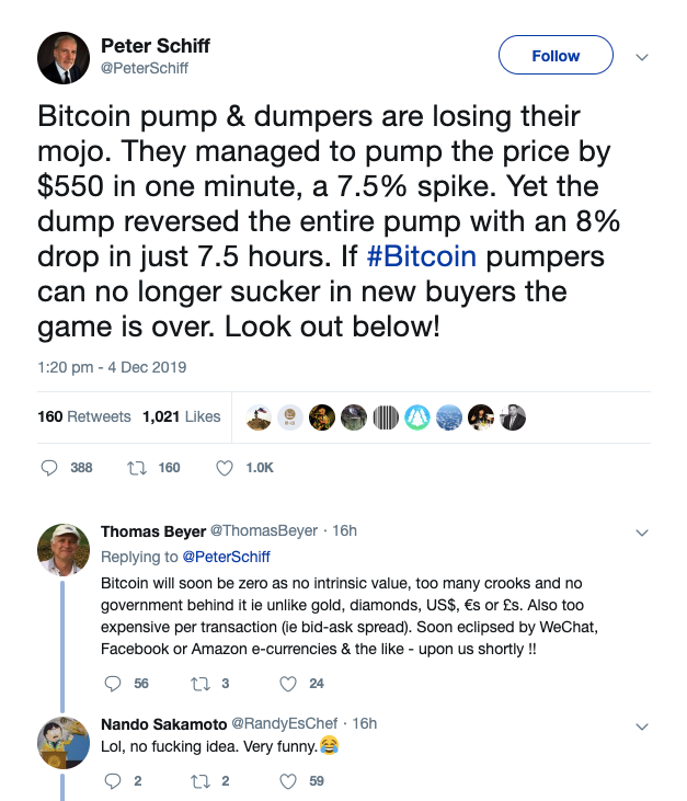 , No Mojo for Bitcoin Pump and Dumps